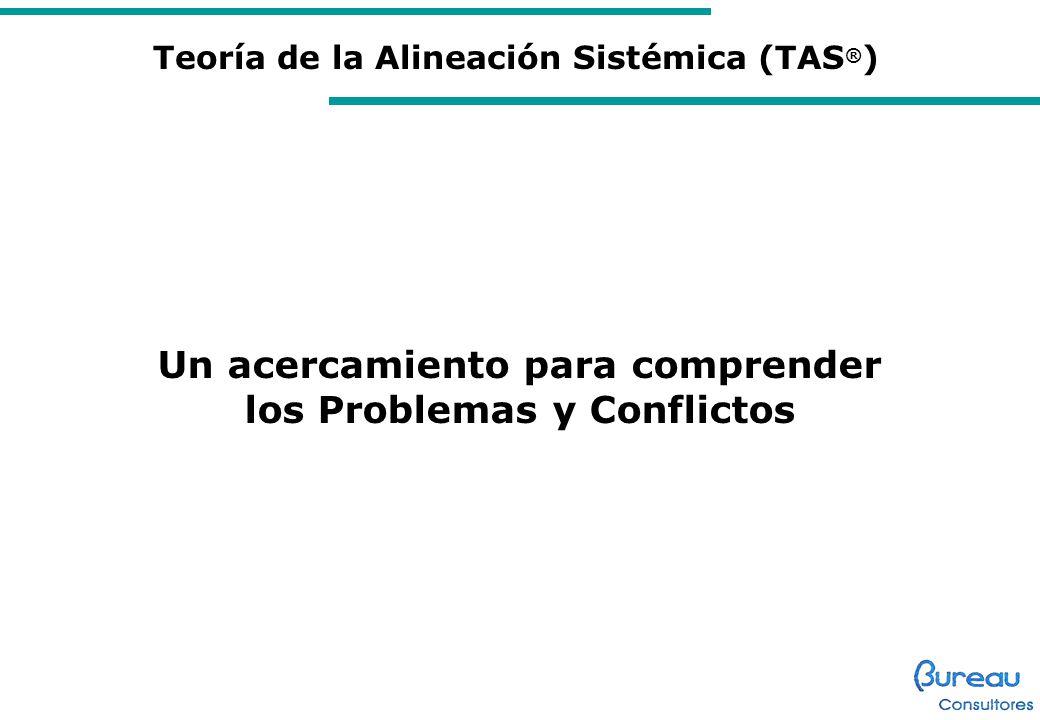 Un acercamiento para comprender los Problemas y Conflictos