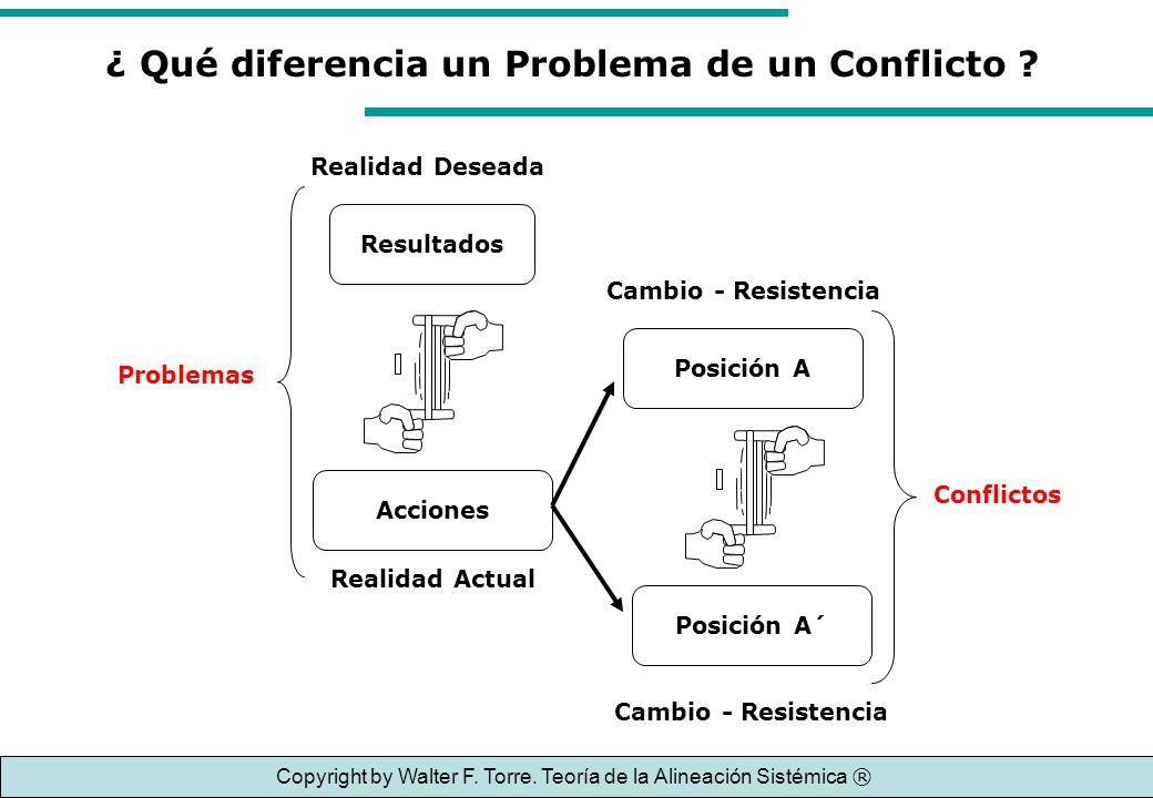 ¿ Qué diferencia un Problema de un Conflicto