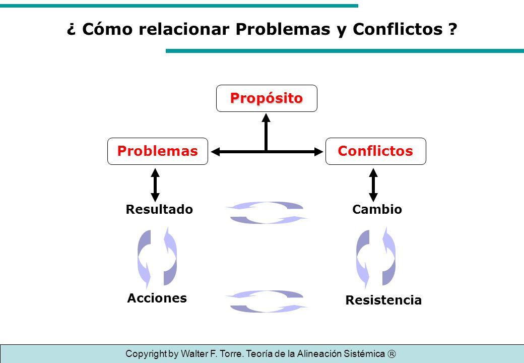 ¿ Cómo relacionar Problemas y Conflictos