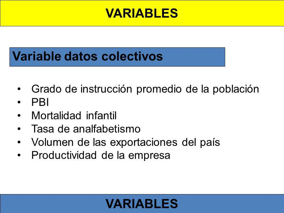 Variable datos colectivos