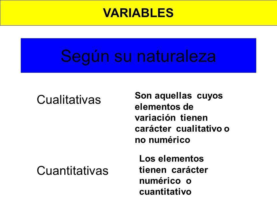 Según su naturaleza VARIABLES Cualitativas Cuantitativas