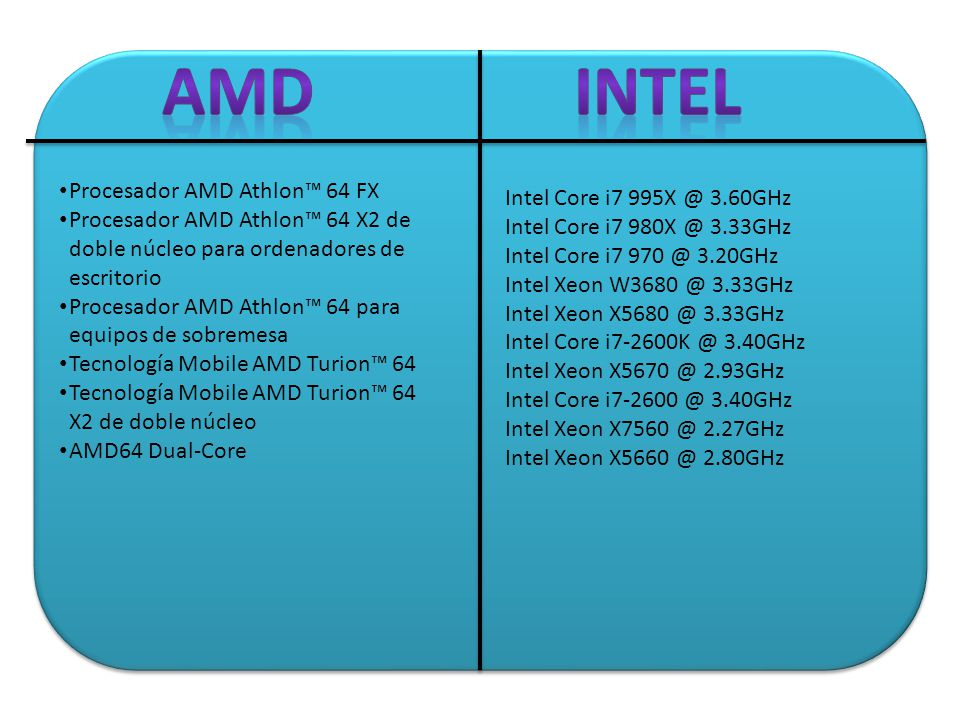AMD INTEL Procesador AMD Athlon™ 64 FX