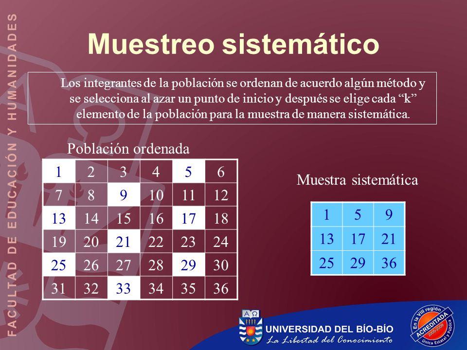 Muestreo sistemático Población ordenada 1 2 3 4 5 6 7 8 9 10 11 12 13