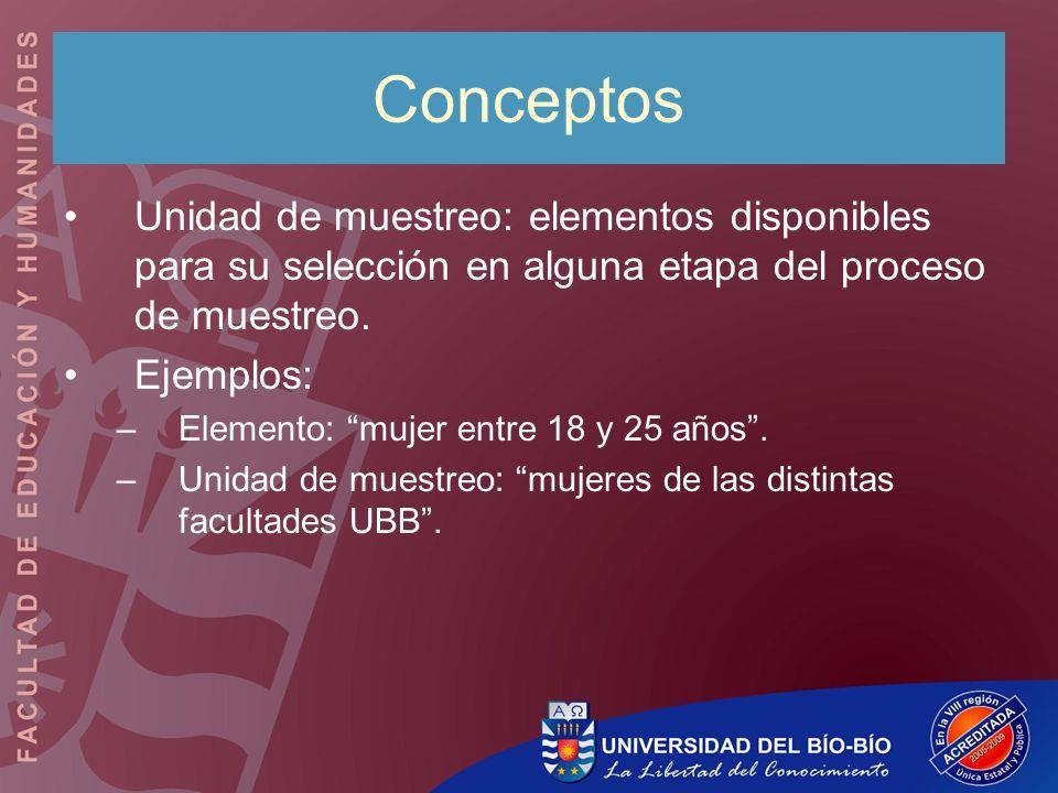Conceptos Unidad de muestreo: elementos disponibles para su selección en alguna etapa del proceso de muestreo.