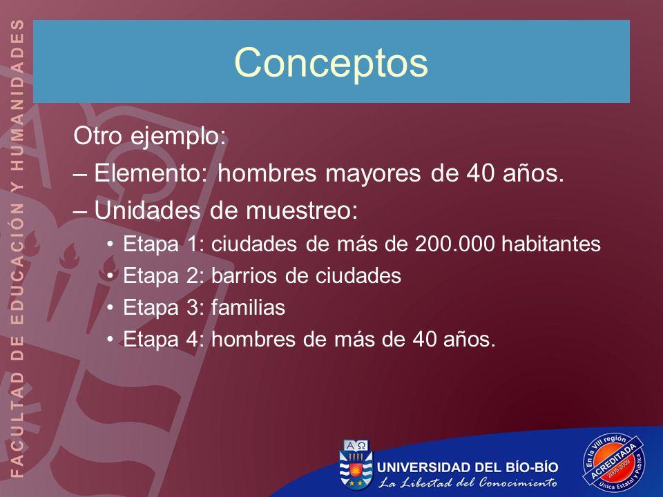 Conceptos Otro ejemplo: Elemento: hombres mayores de 40 años.