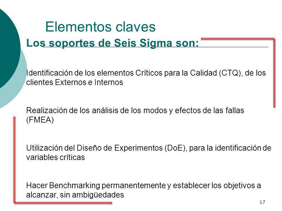Elementos claves Los soportes de Seis Sigma son: