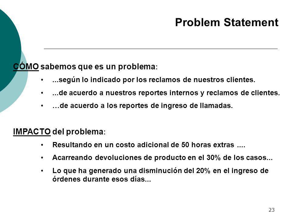 Problem Statement CÓMO sabemos que es un problema:
