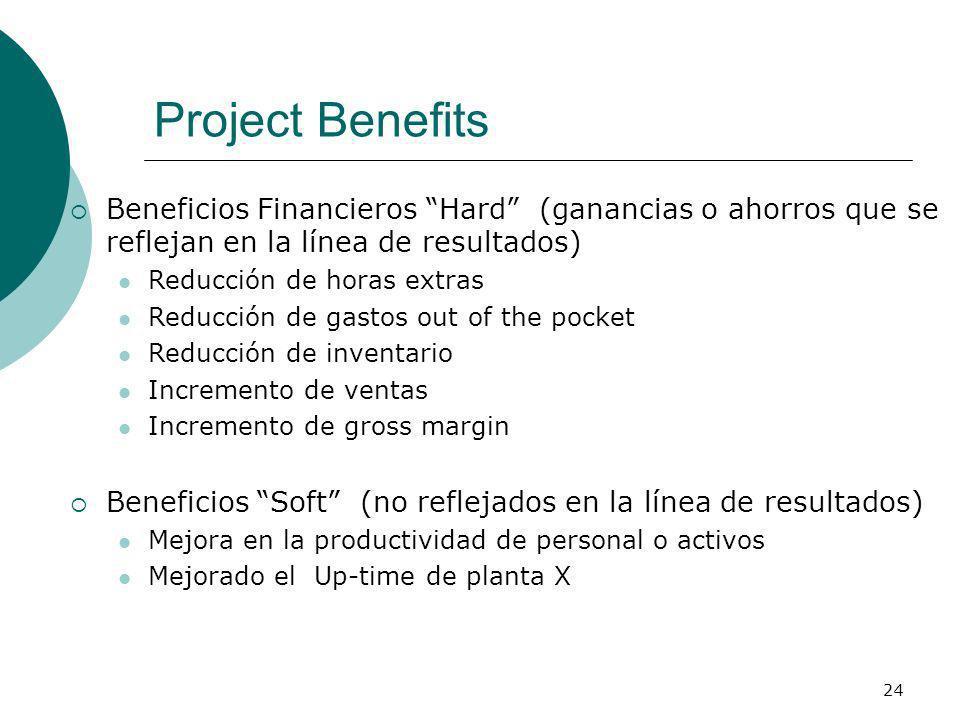 Project Benefits Beneficios Financieros Hard (ganancias o ahorros que se reflejan en la línea de resultados)