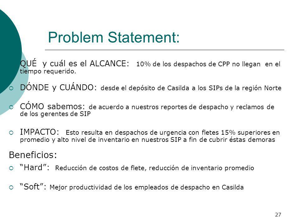 Problem Statement: Beneficios: