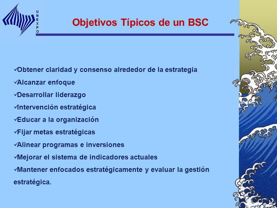Objetivos Típicos de un BSC