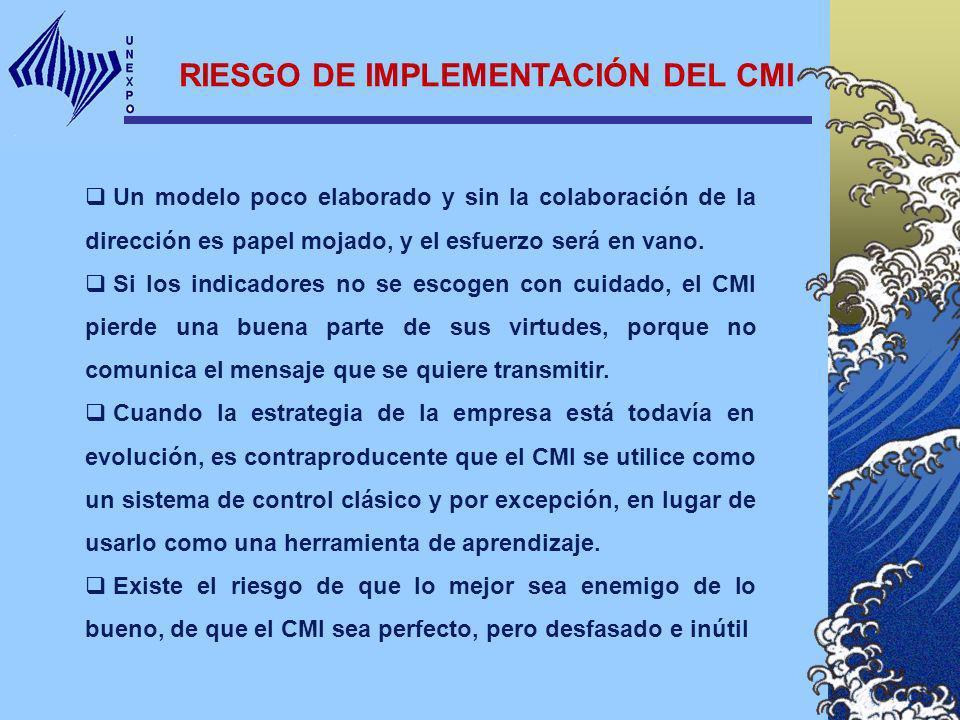 RIESGO DE IMPLEMENTACIÓN DEL CMI