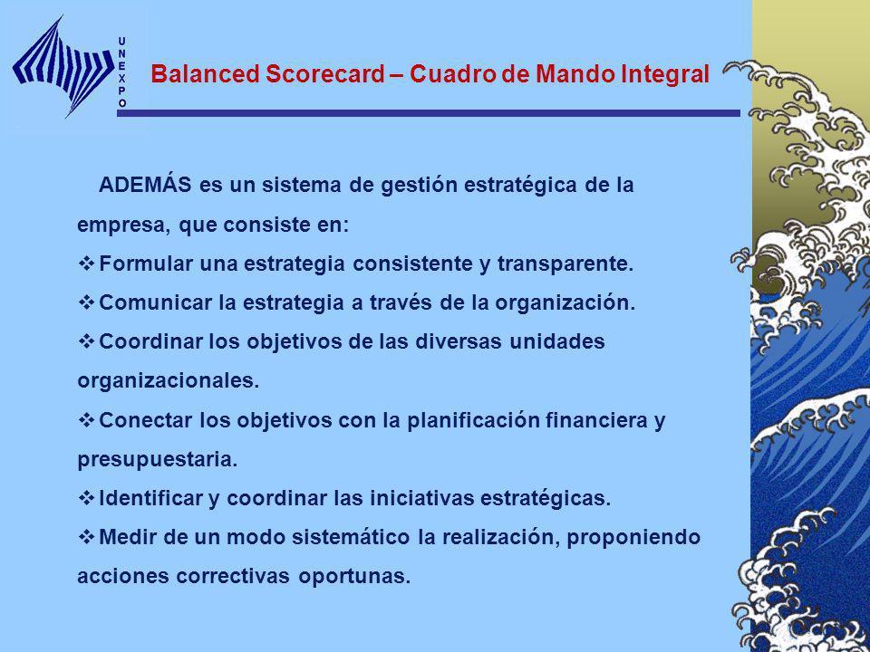 Balanced Scorecard – Cuadro de Mando Integral