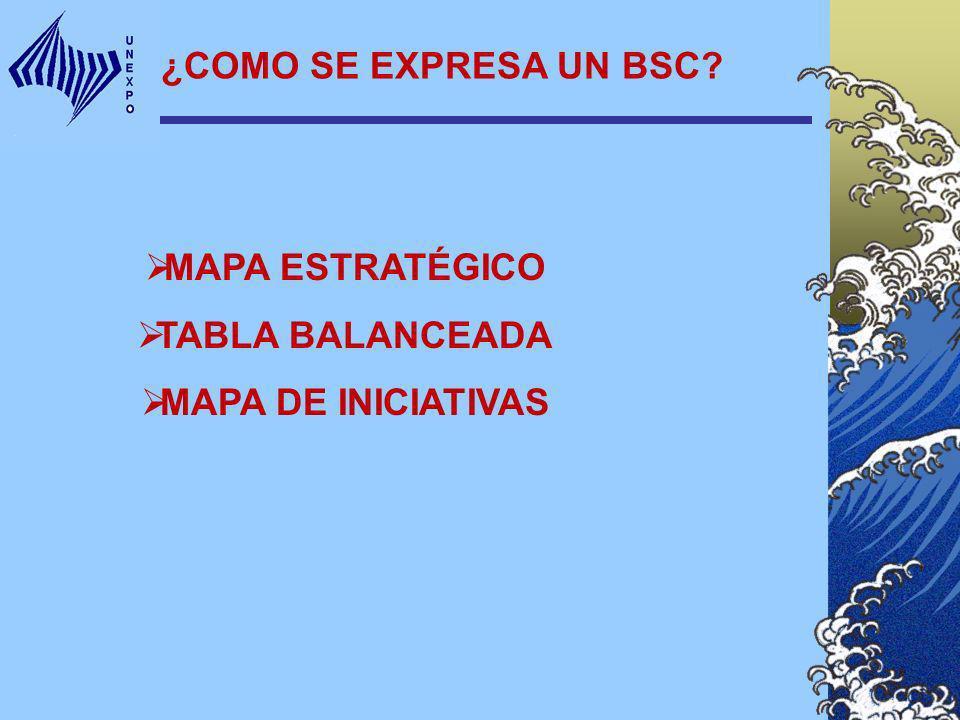 ¿COMO SE EXPRESA UN BSC MAPA ESTRATÉGICO TABLA BALANCEADA MAPA DE INICIATIVAS