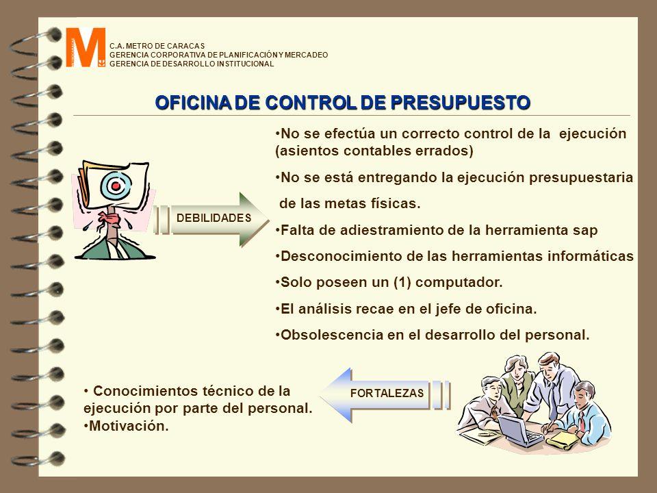 OFICINA DE CONTROL DE PRESUPUESTO