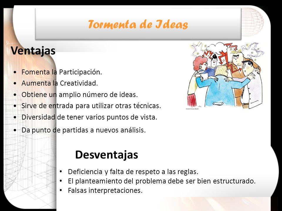 Tormenta de Ideas Ventajas Desventajas Fomenta la Participación.