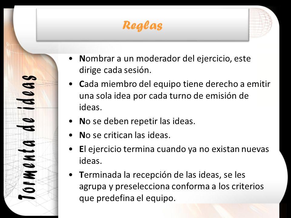Reglas Tormenta de ideas