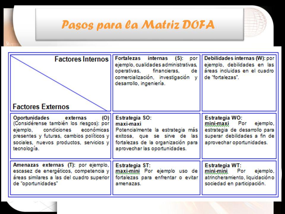 Pasos para la Matriz DOFA