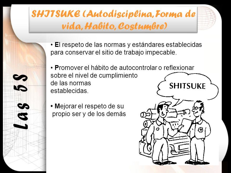 SHITSUKE (Autodisciplina, Forma de vida, Habito, Costumbre)