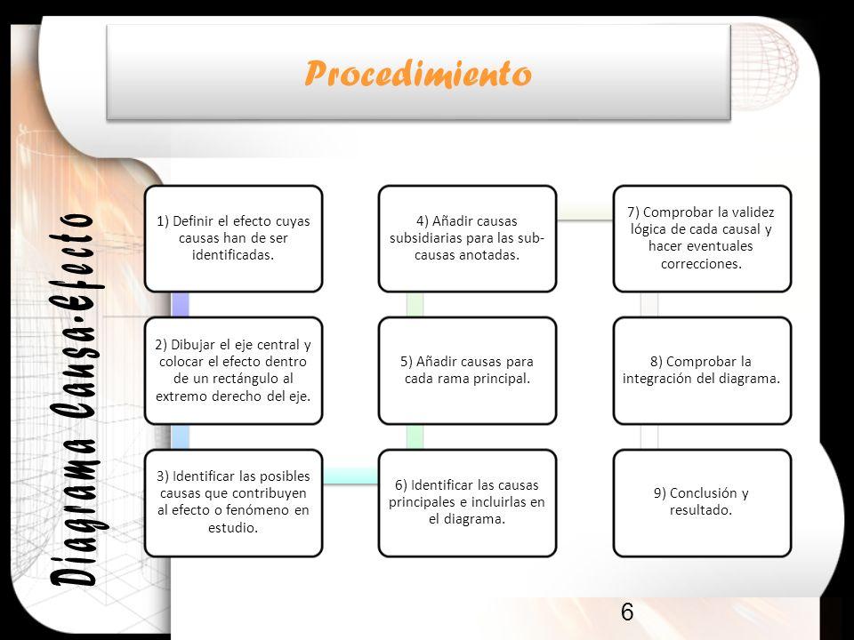 Procedimiento Diagrama Causa-Efecto