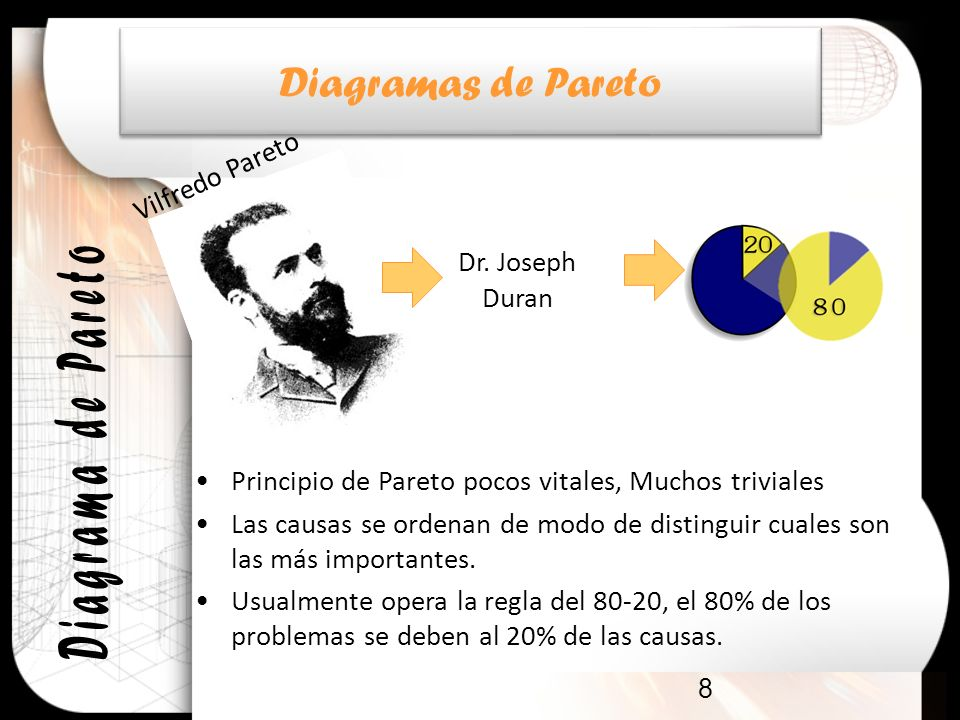 Diagramas de Pareto Diagrama de Pareto Vilfredo Pareto