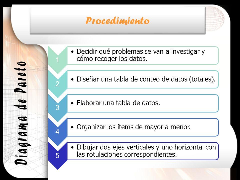 Procedimiento Diagrama de Pareto 1