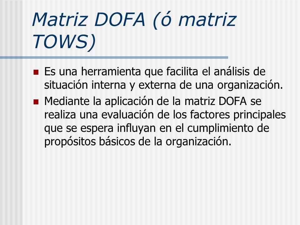 Matriz DOFA (ó matriz TOWS)