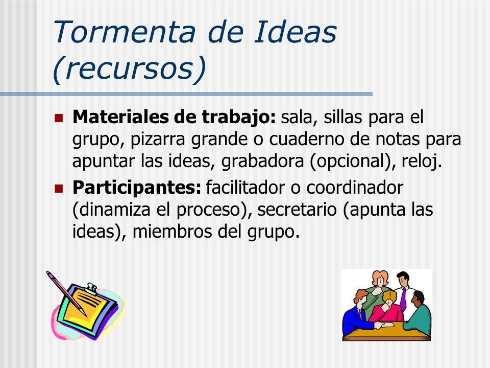Tormenta de Ideas (recursos)