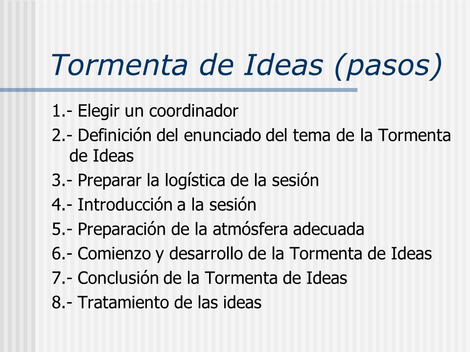 Tormenta de Ideas (pasos)