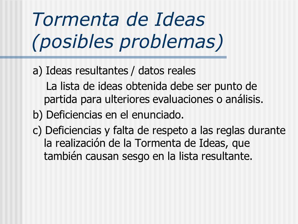 Tormenta de Ideas (posibles problemas)