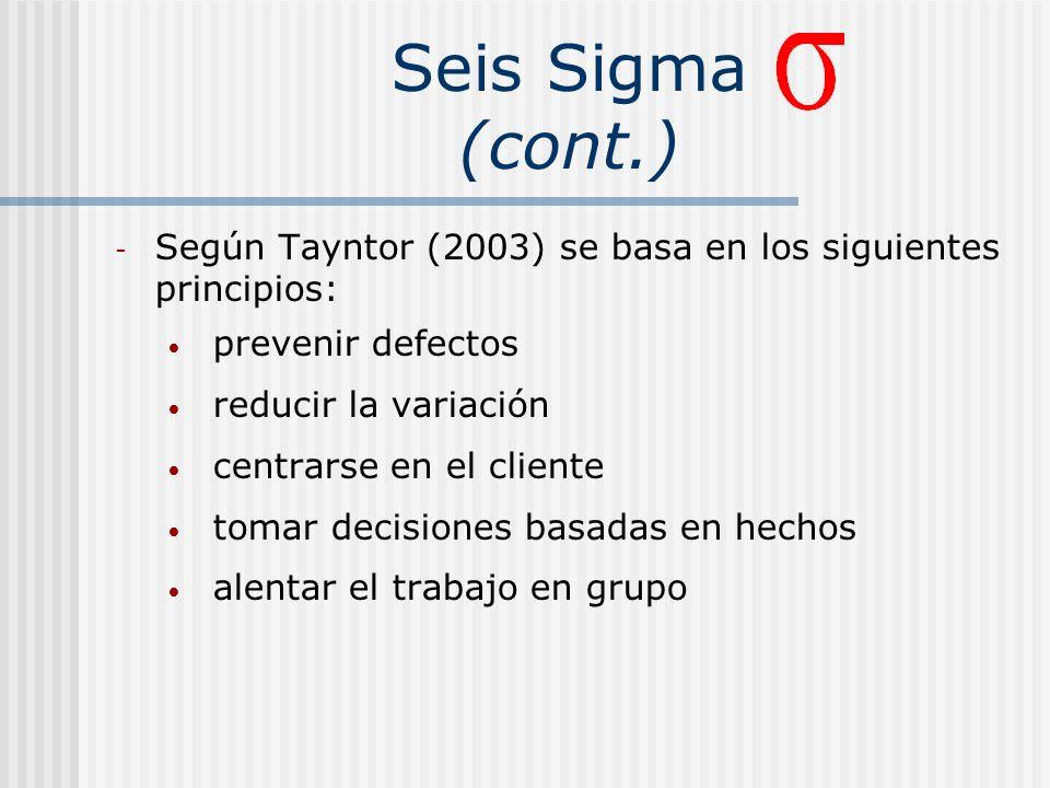 Seis Sigma (cont.)Según Tayntor (2003) se basa en los siguientes principios: prevenir defectos. reducir la variación.