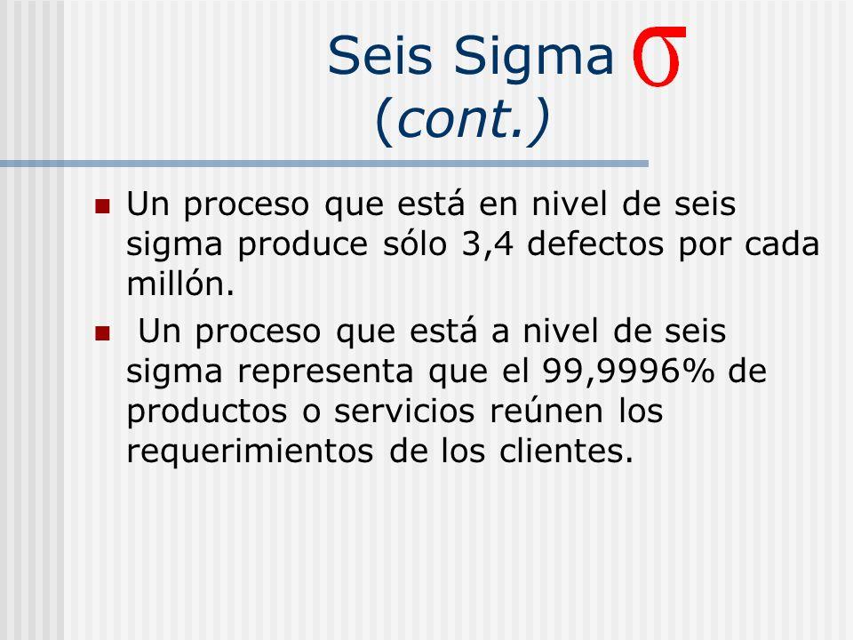 Seis Sigma (cont.)Un proceso que está en nivel de seis sigma produce sólo 3,4 defectos por cada millón.