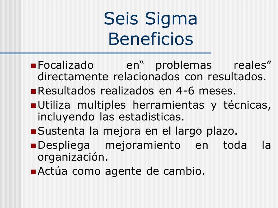 Seis Sigma Beneficios Focalizado en problemas reales directamente relacionados con resultados.