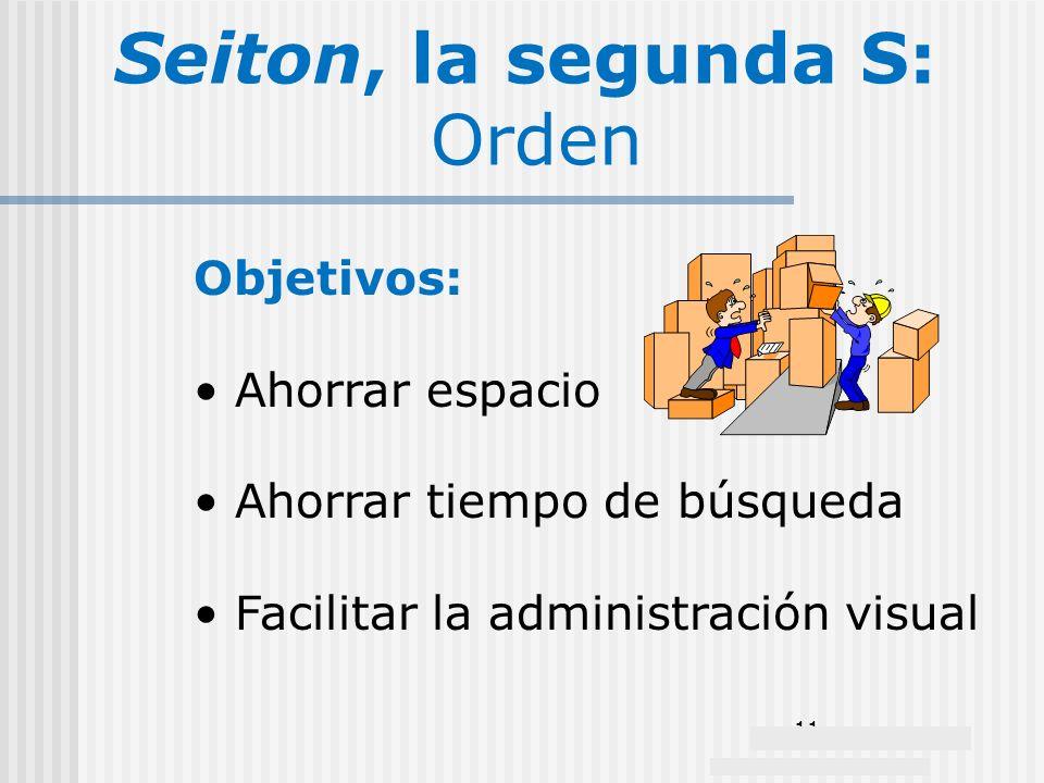Seiton, la segunda S: Orden Objetivos: Ahorrar espacio