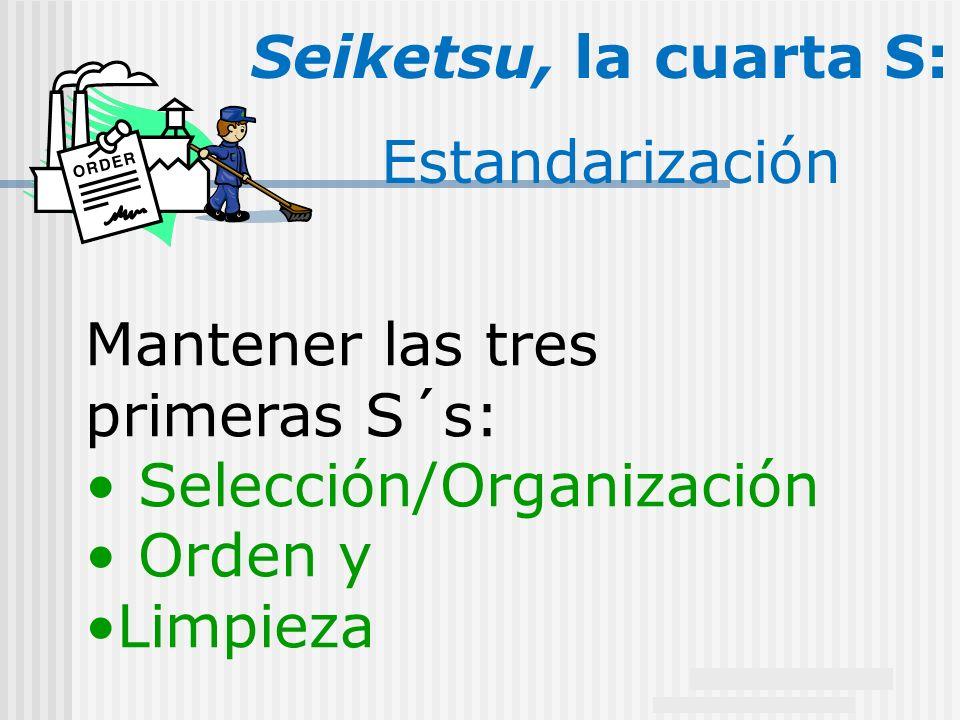 Selección/Organización Orden y Limpieza