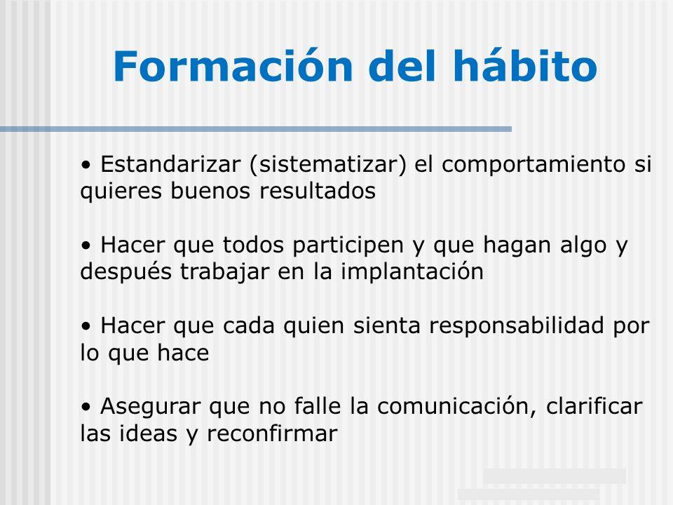 Formación del hábito Estandarizar (sistematizar) el comportamiento si quieres buenos resultados.