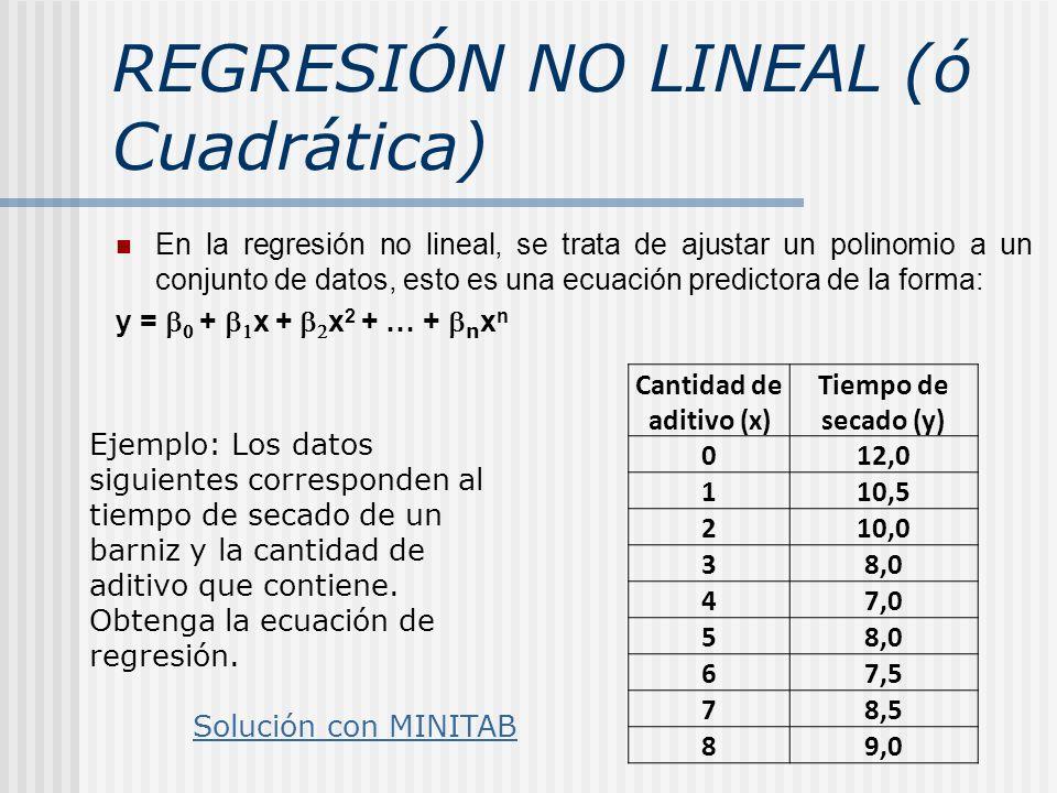 REGRESIÓN NO LINEAL (ó Cuadrática)