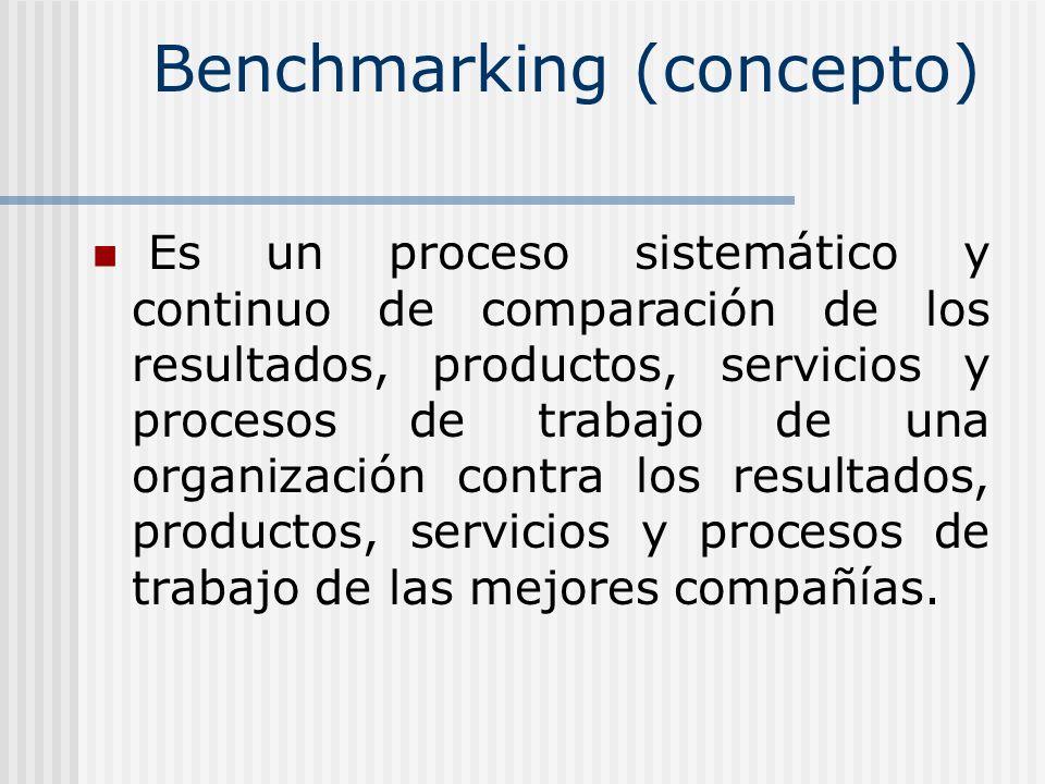 Benchmarking (concepto)
