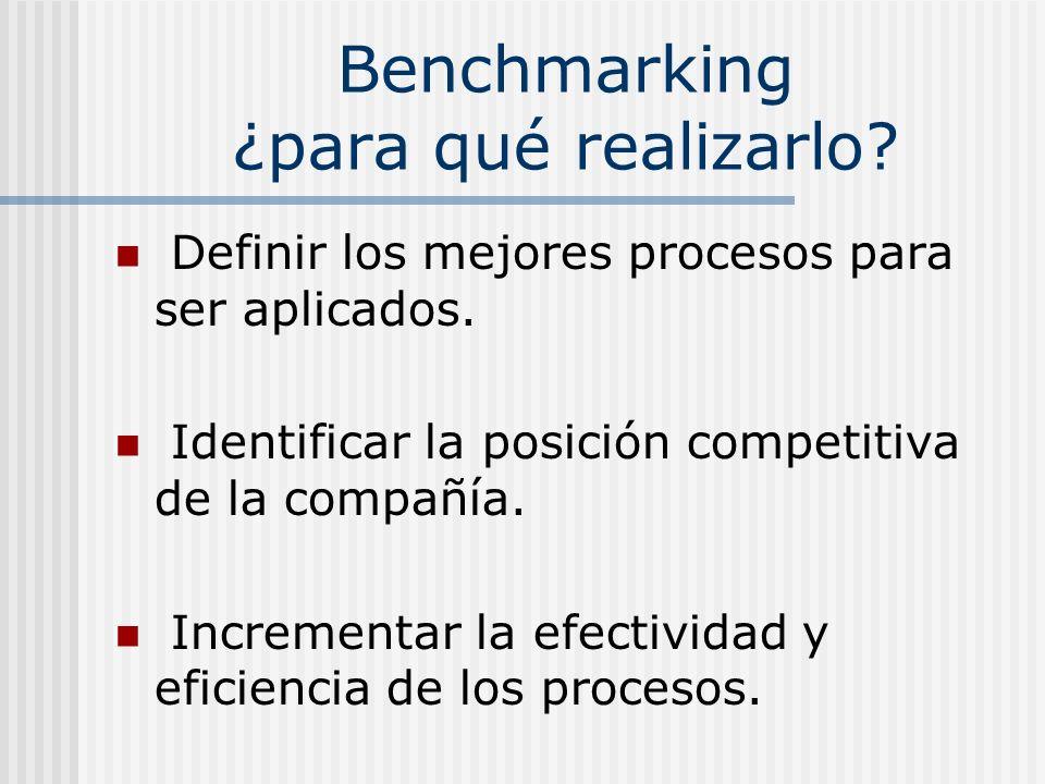 Benchmarking ¿para qué realizarlo
