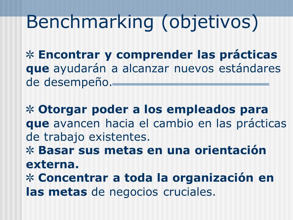 Benchmarking (objetivos) ✲ Encontrar y comprender las prácticas que ayudarán a alcanzar nuevos estándares de desempeño.