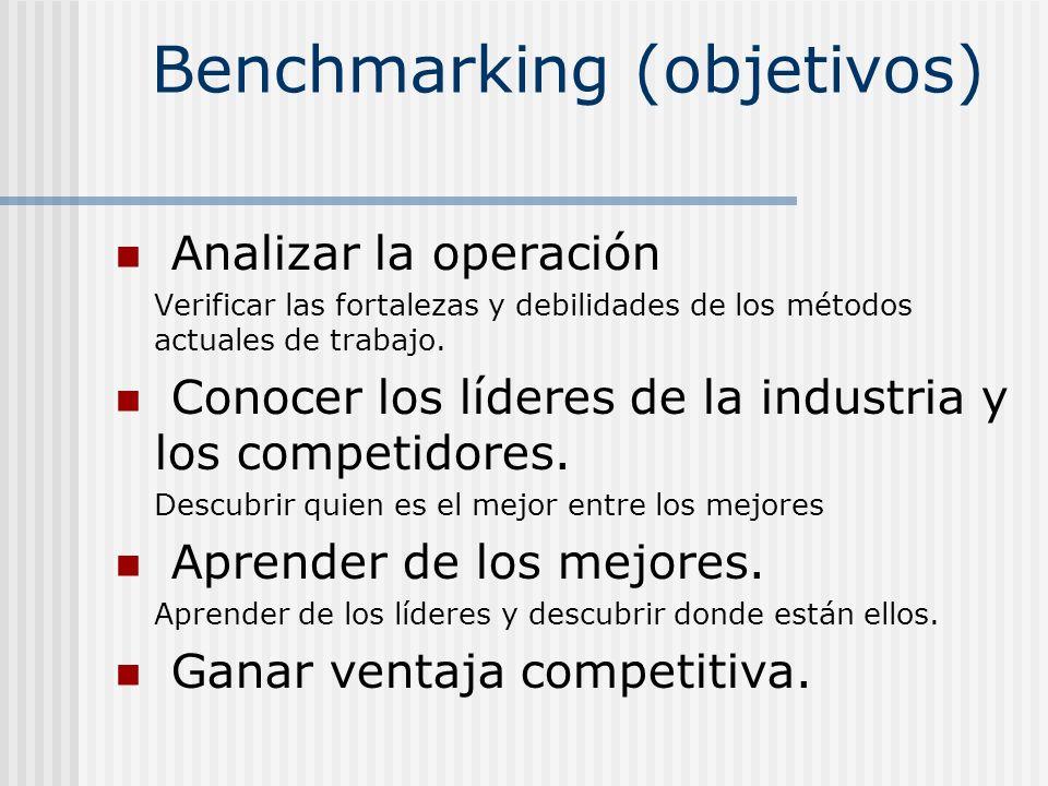 Benchmarking (objetivos)