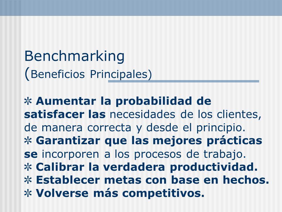 Benchmarking (Beneficios Principales) ✲ Aumentar la probabilidad de satisfacer las necesidades de los clientes, de manera correcta y desde el principio.