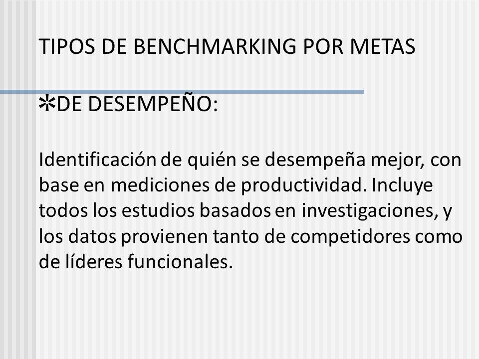 TIPOS DE BENCHMARKING POR METAS ✲DE DESEMPEÑO: