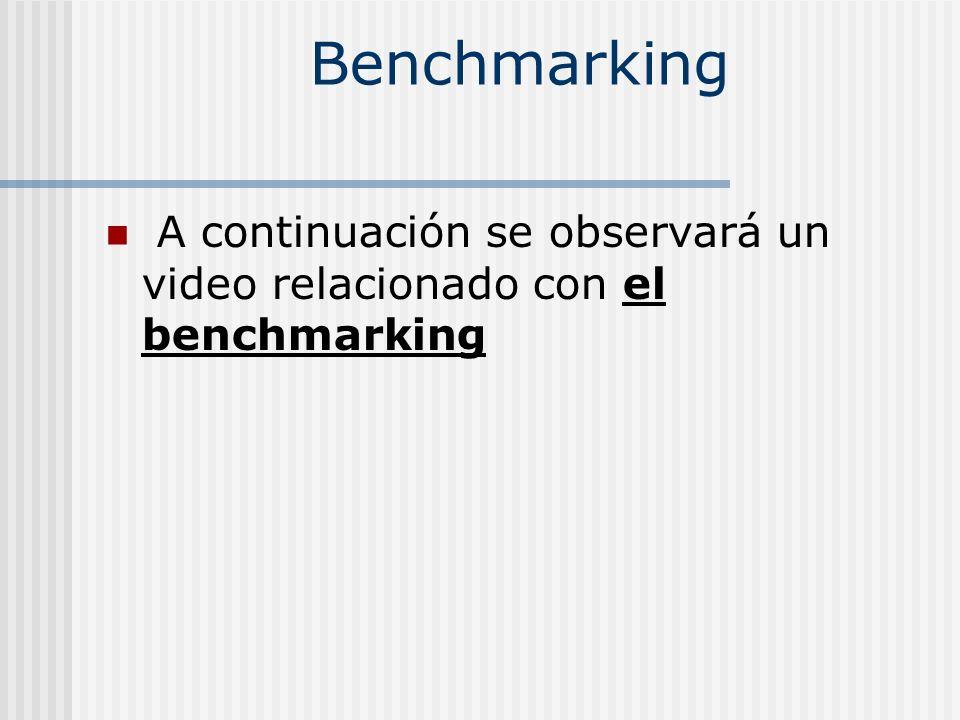 Benchmarking A continuación se observará un video relacionado con el benchmarking