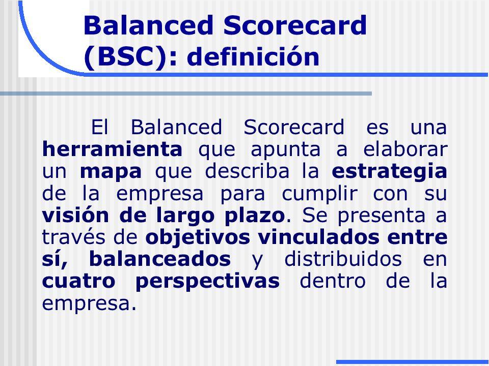 Balanced Scorecard (BSC): definición