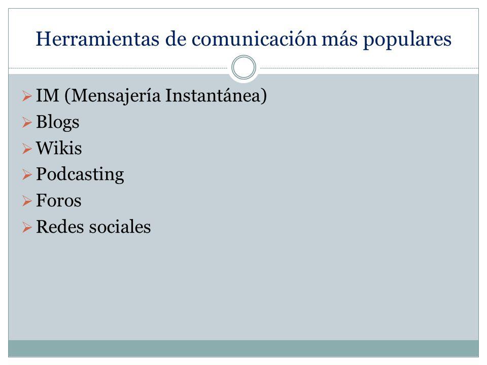 Herramientas de comunicación más populares