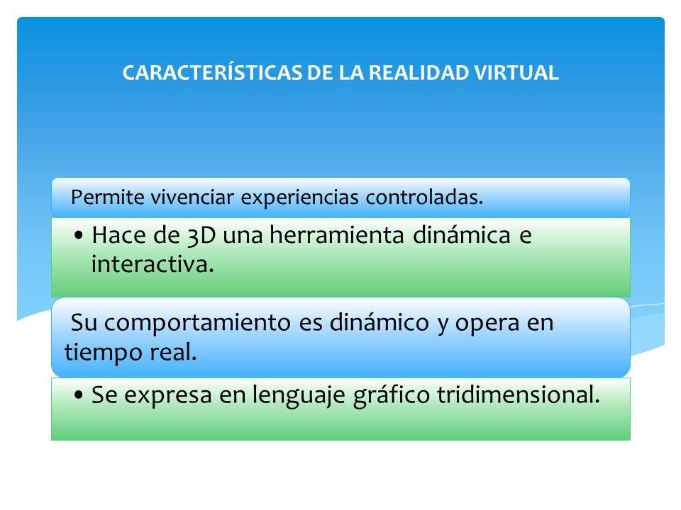 CARACTERÍSTICAS DE LA REALIDAD VIRTUAL