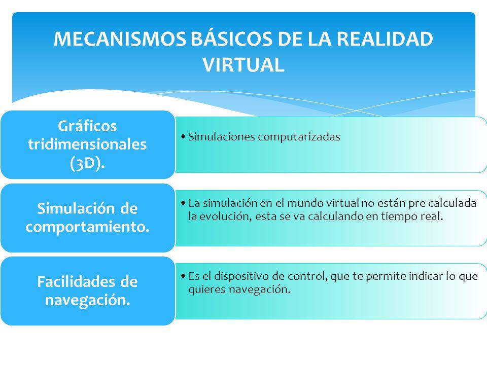 MECANISMOS BÁSICOS DE LA REALIDAD VIRTUAL