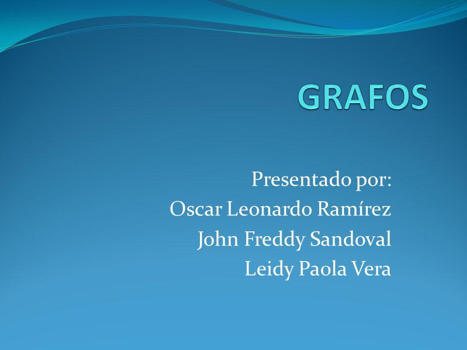 GRAFOS Presentado por: Oscar Leonardo Ramírez John Freddy Sandoval