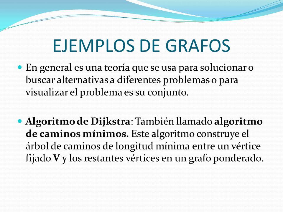EJEMPLOS DE GRAFOS