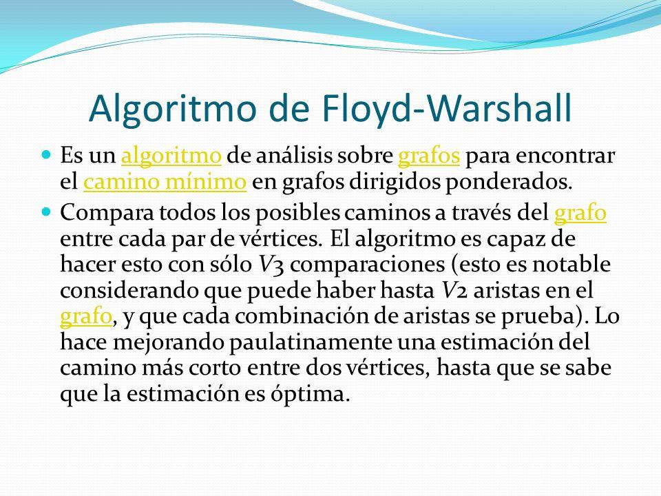Algoritmo de Floyd-Warshall